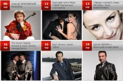 5-10 марта. Московский международный Дом музыки