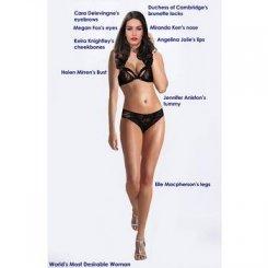 Женщины выбрали себе идеальную внешность